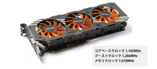 ZOTAC GeForce GTX 980 AMP Edition